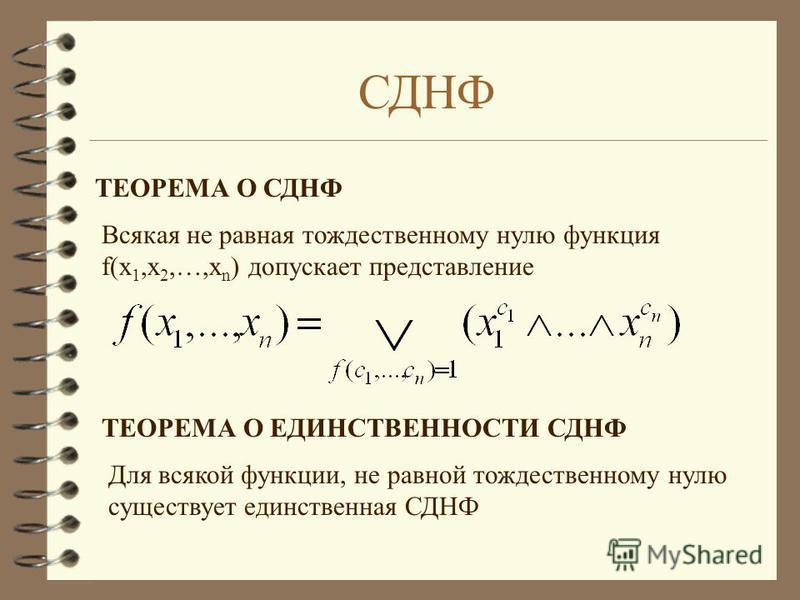 СДНФ ТЕОРЕМА О СДНФ Всякая не равная тождественному нулю функция f(x 1,x 2,…,x n ) допускает представление ТЕОРЕМА О ЕДИНСТВЕННОСТИ СДНФ Для всякой функции, не равной тождественному нулю существует единственная СДНФ