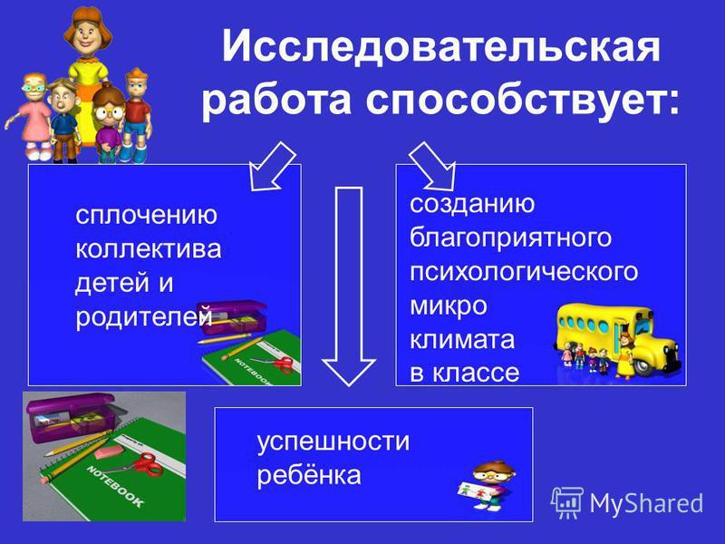 Исследовательская работа способствует: сплочению коллектива детей и родителей созданию благоприятного психологического микро климата в классе успешности ребёнка
