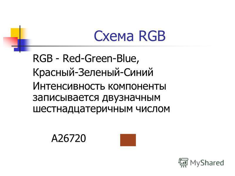 Схема RGB RGB - Red-Green-Blue, Красный-Зеленый-Синий Интенсивность компоненты записывается двузначным шестнадцатеричным числом 0 1 2 3 4 5 6 7 8 9 A(10) B(11) C(12) D(13) E(14) F(15) A26720