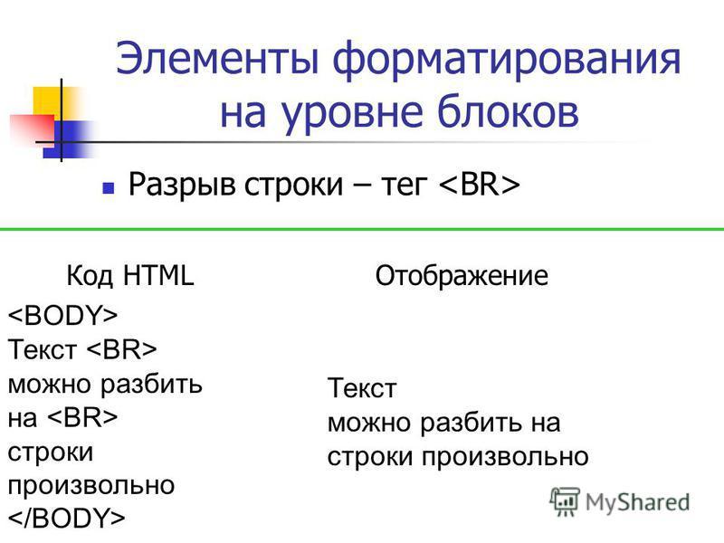Элементы форматирования на уровне блоков Разрыв строки – тег Текст можно разбить на строки произвольно Текст можно разбить на строки произвольно Код HTMLОтображение
