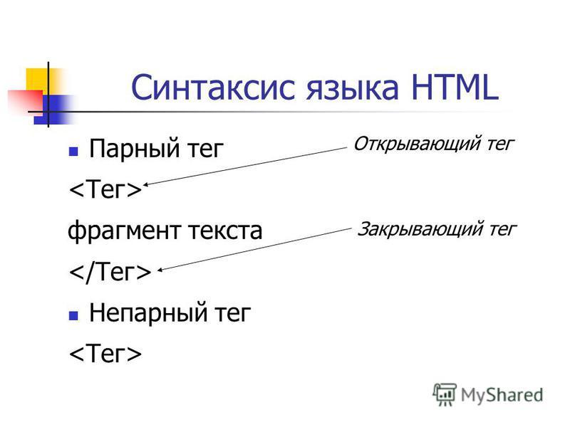 Синтаксис языка HTML Парный тег фрагмент текста Непарный тег Открывающий тег Закрывающий тег