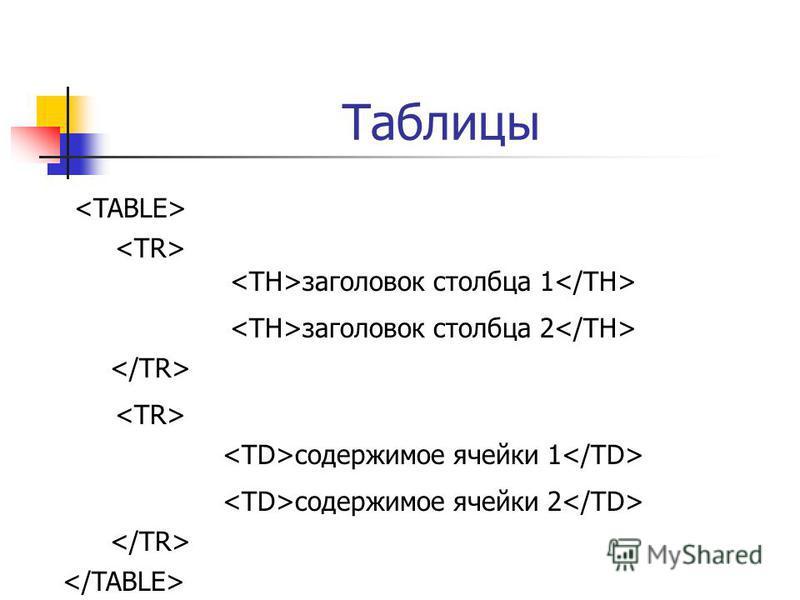 Таблицы заголовок столбца 1 заголовок столбца 2 содержимое ячейки 1 содержимое ячейки 2