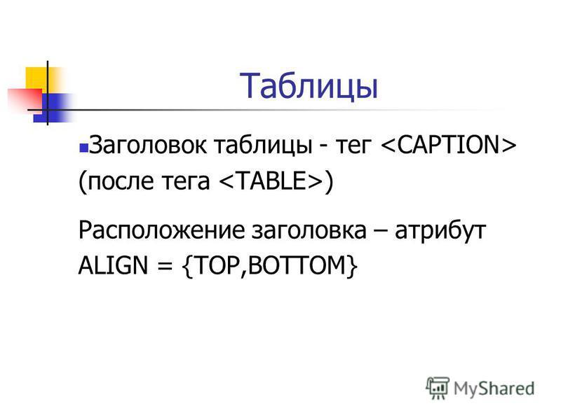 Таблицы Заголовок таблицы - тег (после тега ) Расположение заголовка – атрибут ALIGN = {TOP,BOTTOM}