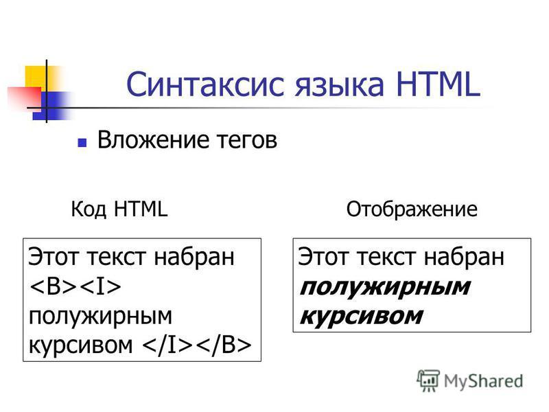 Синтаксис языка HTML Вложение тегов Этот текст набран полужирным курсивом Код HTML Этот текст набран полужирным курсивом Отображение