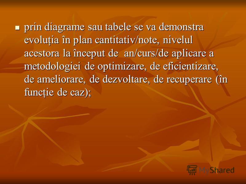 prin diagrame sau tabele se va demonstra evoluţia în plan cantitativ/note, nivelul acestora la început de an/curs/de aplicare a metodologiei de optimizare, de eficientizare, de ameliorare, de dezvoltare, de recuperare (în funcţie de caz); prin diagra