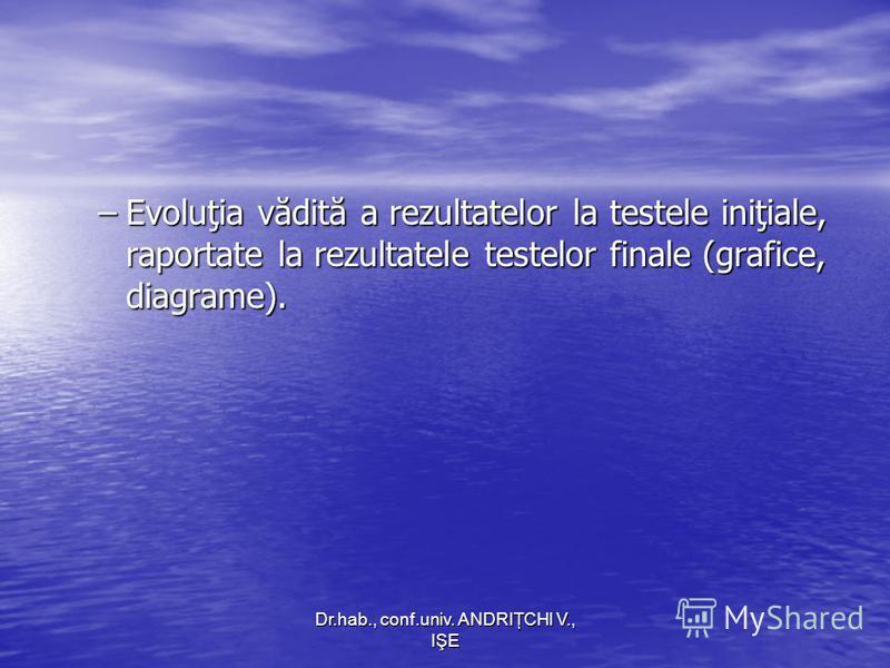 Dr.hab., conf.univ. ANDRIŢCHI V., IŞE –Evoluţia vădită a rezultatelor la testele iniţiale, raportate la rezultatele testelor finale (grafice, diagrame).