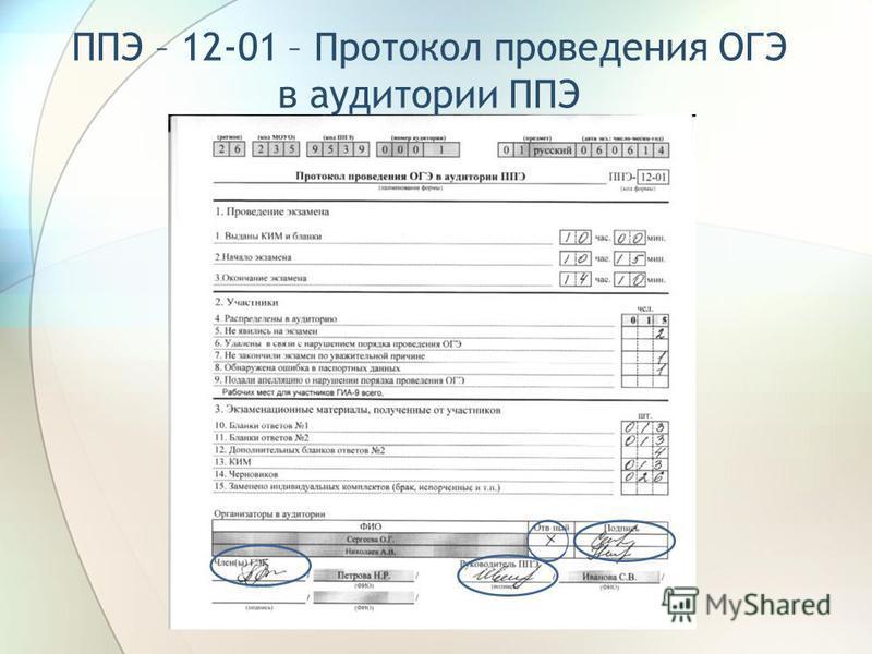 ППЭ – 12-01 – Протокол проведения ОГЭ в аудитории ППЭ