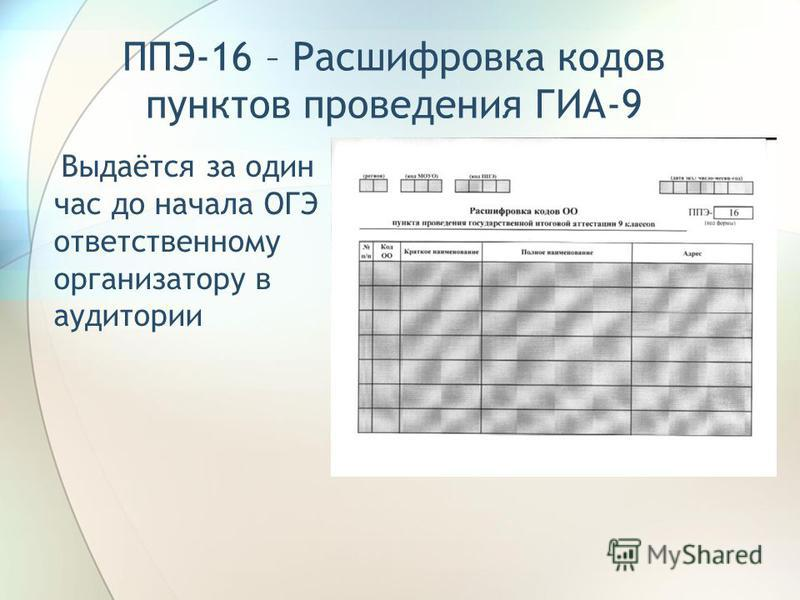 ППЭ-16 – Расшифровка кодов пунктов проведения ГИА-9 Выдаётся за один час до начала ОГЭ ответственному организатору в аудитории