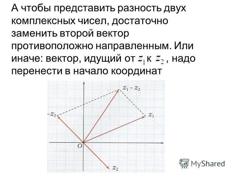 А чтобы представить разность двух комплексных чисел, достаточно заменить второй вектор противоположно направленным. Или иначе: вектор, идущий от к, надо перенести в начало координат