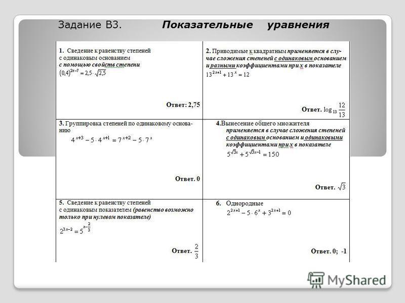 Задание В3. Показательные уравнения