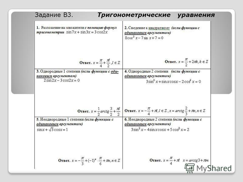Задание В3. Тригонометрические уравнения