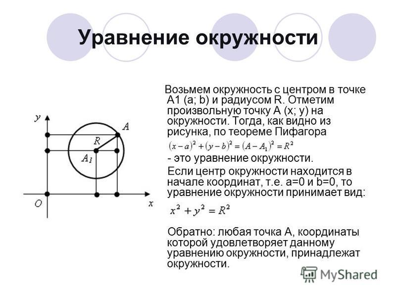 Уравнение окружности Возьмем окружность с центром в точке A1 (a; b) и радиусом R. Отметим произвольную точку A (x; y) на окружности. Тогда, как видно из рисунка, по теореме Пифагора - это уравнение окружности. Если центр окружности находится в начале