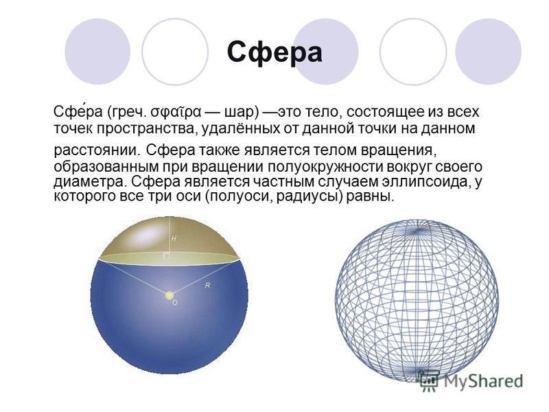 Сфера Сфе́ра (греч. σφα ρα шар) это тело, состоящее из всех точек пространства, удалённых от данной точки на данном расстоянии. Сфера также является телом вращения, образованным при вращении полуокружности вокруг своего диаметра. Сфера является частн