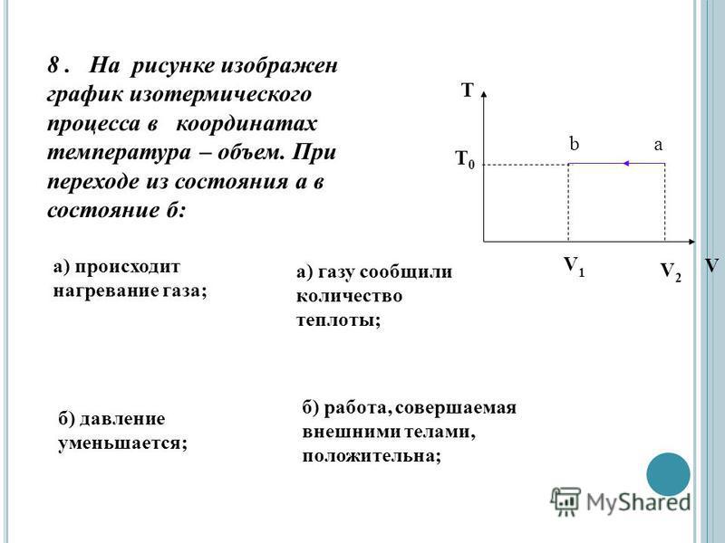 8. На рисунке изображен график изотермического процесса в координатах температура – объем. При переходе из состояния а в состояние б: а) происходит нагревание газа; а) газу сообщили количество теплоты; б) давление уменьшается; б) работа, совершаемая