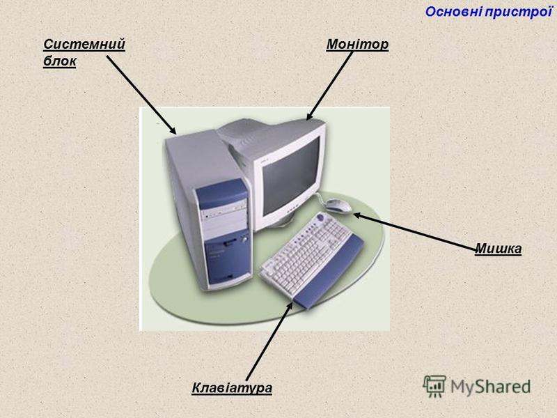 Системний блок Монітор Клавіатура Мишка Основні пристрої