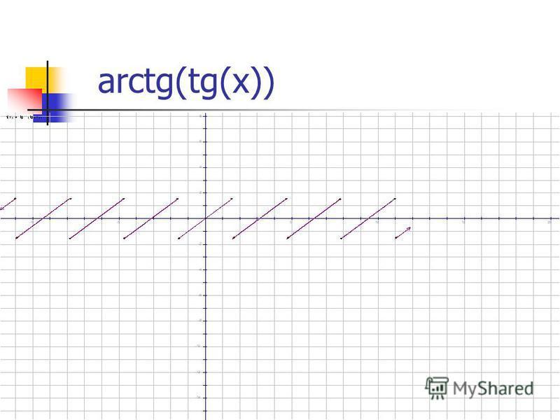 arctg(tg(x))