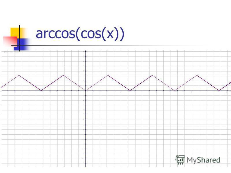 arccos(cos(x))