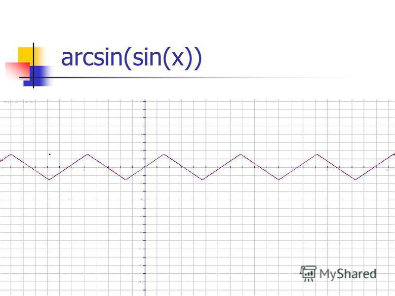 arcsin(sin(x))