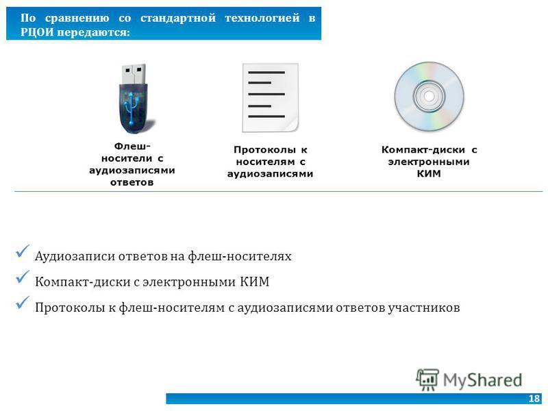 18 Аудиозаписи ответов на флеш-носителях Компакт-диски с электронными КИМ Протоколы к флеш-носителям с аудиозаписями ответов участников По сравнению со стандартной технологией в РЦОИ передаются: Флеш- носители с аудиозаписями ответов Компакт-диски с