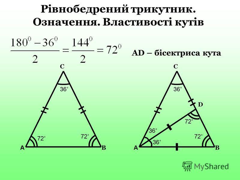 72˚ 36˚ 72˚ 36˚ Рівнобедрений трикутник. Означення. Властивості кутів 72˚ А В С А В С 36˚ D AD – бісектриса кута