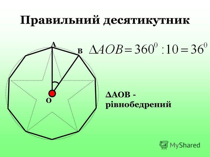 Правильний десятикутник О В А AOB - рівнобедрений
