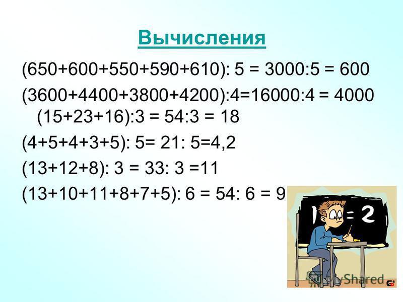 Вычисления (650+600+550+590+610): 5 = 3000:5 = 600 (3600+4400+3800+4200):4=16000:4 = 4000 (15+23+16):3 = 54:3 = 18 (4+5+4+3+5): 5= 21: 5=4,2 (13+12+8): 3 = 33: 3 =11 (13+10+11+8+7+5): 6 = 54: 6 = 9