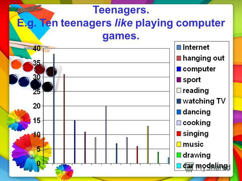 Teenagers. E.g. Ten teenagers like playing computer games.