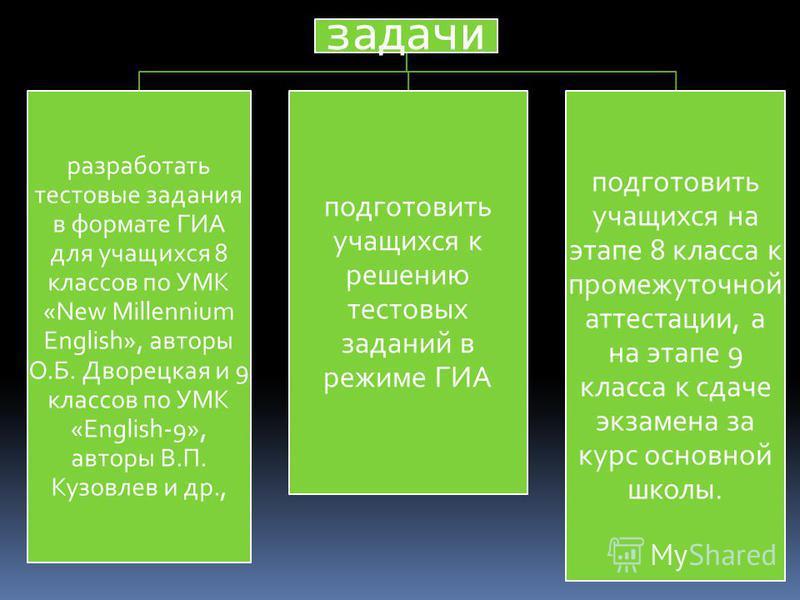 цель Развитие речевой компетенции аудирование Развитие языковой компетенции фонология чтение письмо говорение грамматика лексика