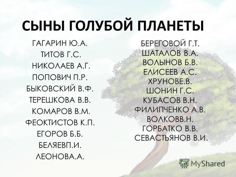 СЫНЫ ГОЛУБОЙ ПЛАНЕТЫ ГАГАРИН Ю.А. ТИТОВ Г.С. НИКОЛАЕВ А.Г. ПОПОВИЧ П.Р. БЫКОВСКИЙ В.Ф. ТЕРЕШКОВА В.В. КОМАРОВ В.М. ФЕОКТИСТОВ К.П. ЕГОРОВ Б.Б. БЕЛЯЕВП.И. ЛЕОНОВА.А. БЕРЕГОВОЙ Г.Т. ШАТАЛОВ В.А. ВОЛЫНОВ Б.В. ЕЛИСЕЕВ А.С. ХРУНОВЕ.В. ШОНИН Г.С. КУБАСОВ В