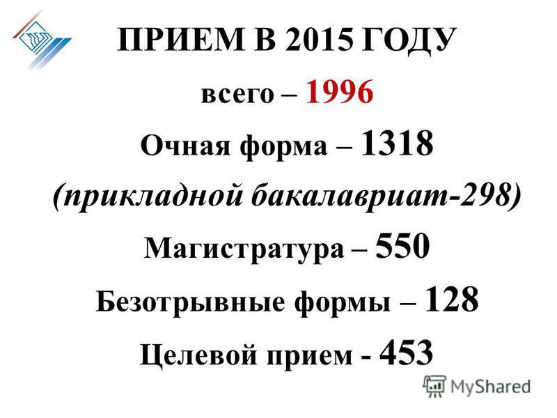 ПРИЕМ В 2015 ГОДУ всего – 1996 Очная форма – 1318 (прикладной бакалавриат-298) Магистратура – 550 Безотрывные формы – 128 Целевой прием - 453