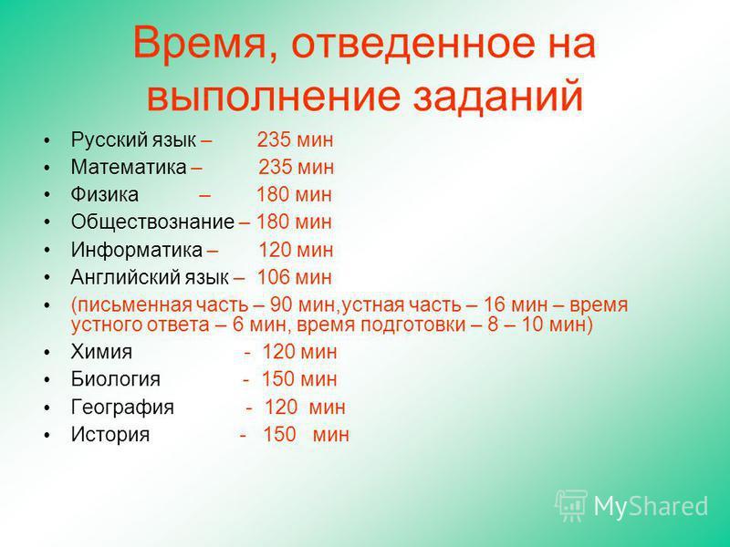 Время, отведенное на выполнение заданий Русский язык – 235 мин Математика – 235 мин Физика – 180 мин Обществознание – 180 мин Информатика – 120 мин Английский язык – 106 мин (письменная часть – 90 мин,устная часть – 16 мин – время устного ответа – 6