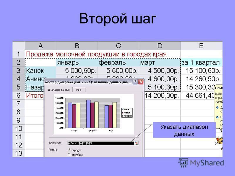 Первый шаг Выделение диапазона Выбор диаграммы