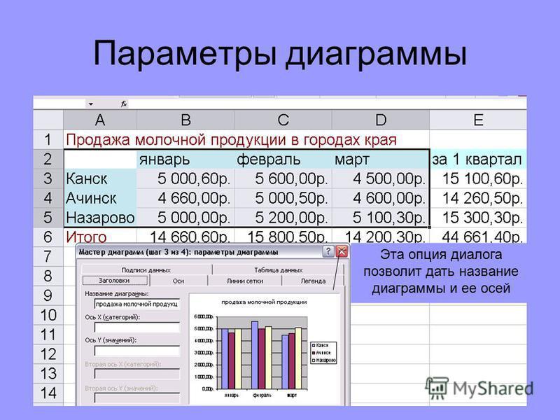 Второй шаг Указать диапазон данных