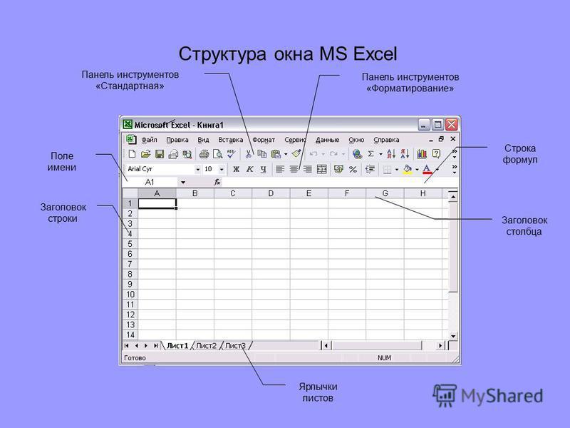 Возможности Excel Возможности Excel Быстрая обработка информации Автоматический пересчет данных Построение графиков и диаграмм Решение класса инженерных и экономических задач Создание шаблонов Использование стандартных и дополнительных функций Примен