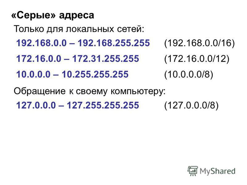 «Серые» адреса 192.168.0.0 – 192.168.255.255(192.168.0.0/16) 172.16.0.0 – 172.31.255.255(172.16.0.0/12) 10.0.0.0 – 10.255.255.255(10.0.0.0/8) Только для локальных сетей: Обращение к своему компьютеру: 127.0.0.0 – 127.255.255.255(127.0.0.0/8)