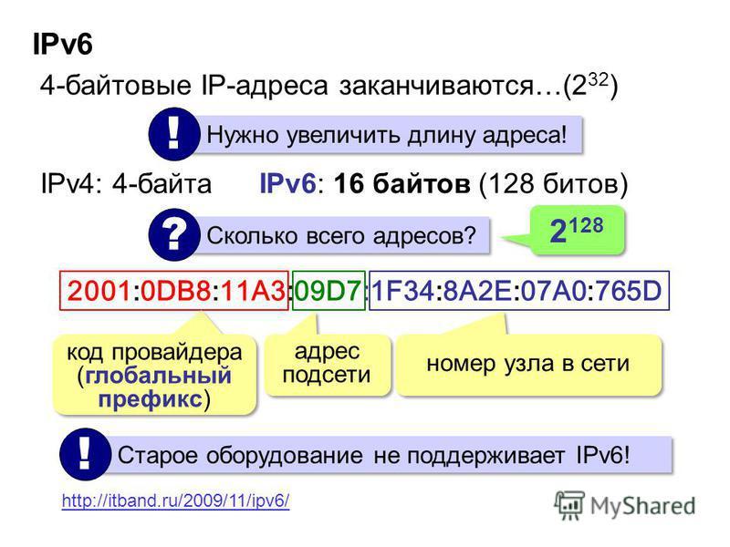 IPv6 4-байтовые IP-адреса заканчиваются…(2 32 ) Нужно увеличить длину адреса! ! IPv4: 4-байтаIPv6: 16 байтов(128 битов) 2001:0DB8:11A3:09D7:1F34:8A2E:07A0:765D Сколько всего адресов? ? 2 128 http://itband.ru/2009/11/ipv6/ код провайдера (глобальный п