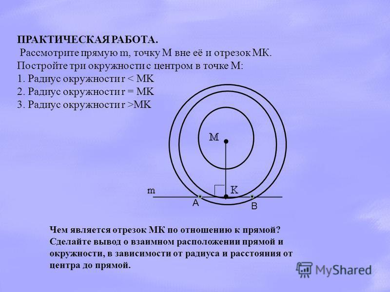 ПРАКТИЧЕСКАЯ РАБОТА. Рассмотрите прямую m, точку М вне её и отрезок МК. Постройте три окружности с центром в точке М: 1. Радиус окружности r < MK 2. Радиус окружности r = MK 3. Радиус окружности r >MK Чем является отрезок МК по отношению к прямой? Сд