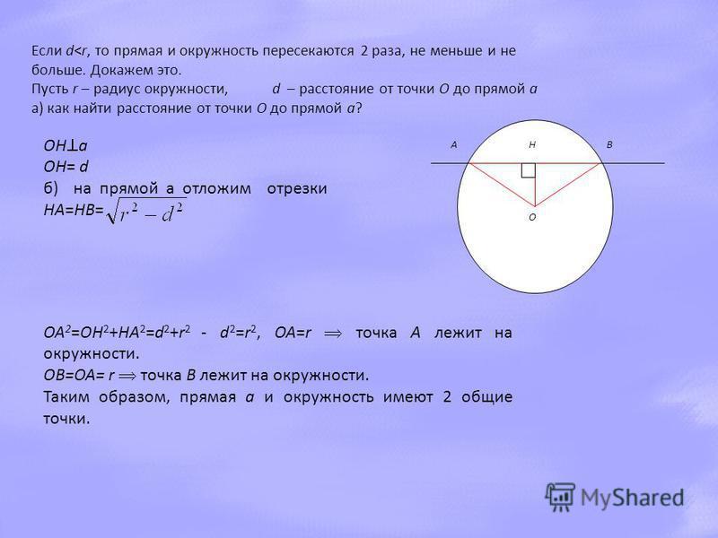 А НВ О Если d<r, то прямая и окружность пересекаются 2 раза, не меньше и не больше. Докажем это. Пусть r – радиус окружности, d – расстояние от точки О до прямой а а) как найти расстояние от точки О до прямой а? ОН а ОН= d б) на прямой а отложим отре