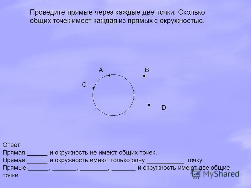 Проведите прямые через каждые две точки. Сколько общих точек имеет каждая из прямых с окружностью. AB C D Ответ. Прямая ______ и окружность не имеют общих точек. Прямая ______ и окружность имеют только одну ___________ точку. Прямые ______, _______,