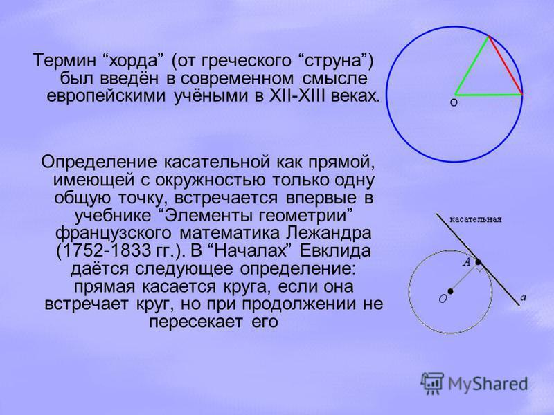 Термин хорда (от греческого струна) был введён в современном смысле европейскими учёными в XII-XIII веках. Определение касательной как прямой, имеющей с окружностью только одну общую точку, встречается впервые в учебнике Элементы геометрии французско