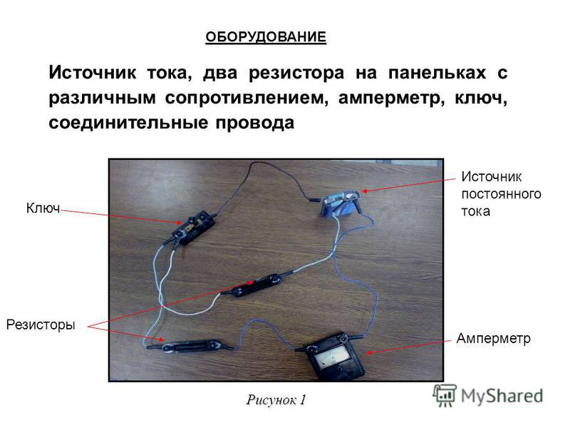 Рисунок 1 Источник тока, два резистора на панельках с различным сопротивлением, амперметр, ключ, соединительные провода ОБОРУДОВАНИЕ Резисторы Ключ Источник постоянного тока Амперметр