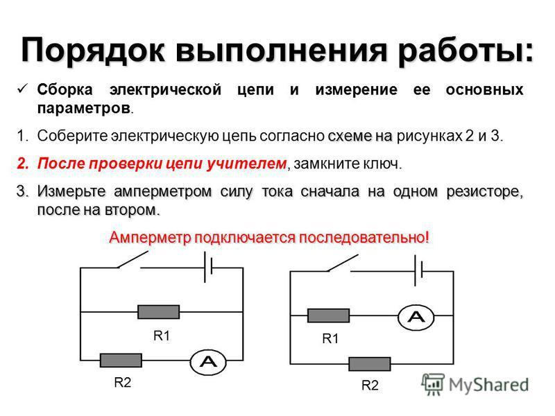 R1R1 R2R2 R1R1 R2R2 Порядок выполнения работы: Сборка электрической цепи и измерение ее основных параметров. схеме на 1. Соберите электрическую цепь согласно схеме на рисунках 2 и 3. 2. После проверки цепи учителем, замкните ключ. 3. Измерьте амперме