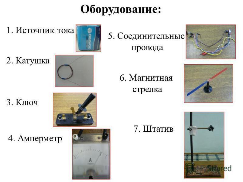 6. Магнитная стрелка Оборудование: 3. Ключ 5. Соединительные провода 1. Источник тока 2. Катушка 7. Штатив 4. Амперметр