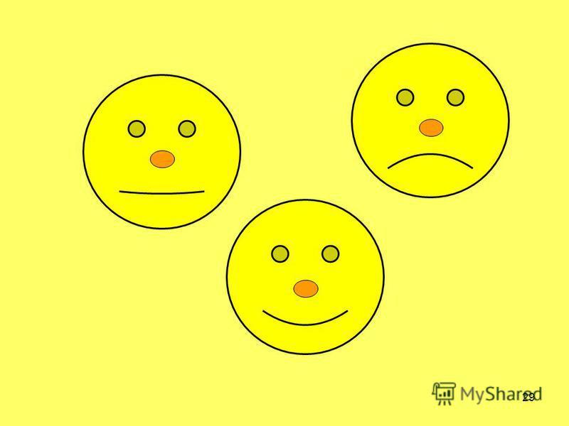 28 Проверь себя 5. Найди на чертеже предметы, в составе которых есть окружаность, отметь их знаком +