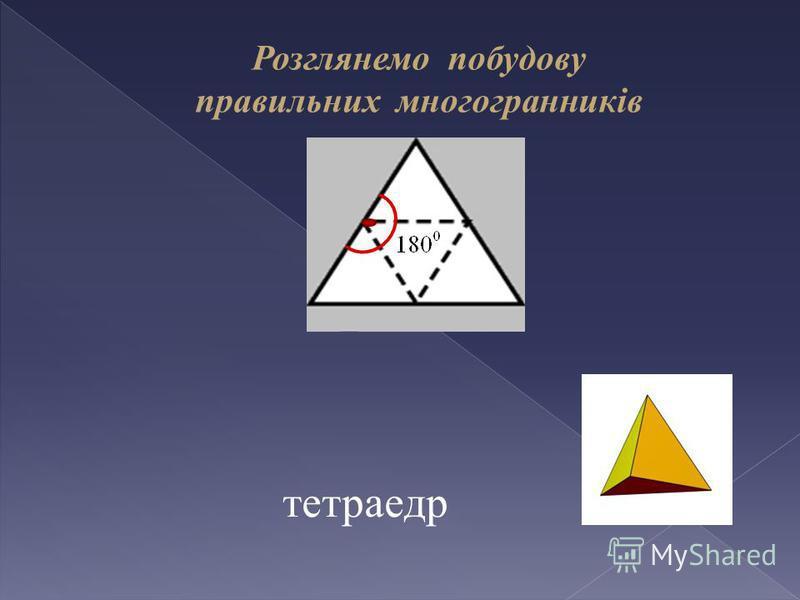 Правильними многогранниками називають опуклі многогранники, усі ребра та кути яких є рівними, причому грані є правильними многокутниками. У кожній вершині правильного многогранника сходиться однакова кількість ребер. Усі двогранні кути при ребрах та