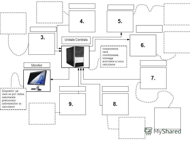 9. 8. 7. 6. 5. 4. 1. 2. componenta care coordoneaza intreaga activitate a unui calculator Unitate Centrala 3. Monitor Dispozitiv pe care se pot vedea rezultatele prelucrarii informatiilor in calculator