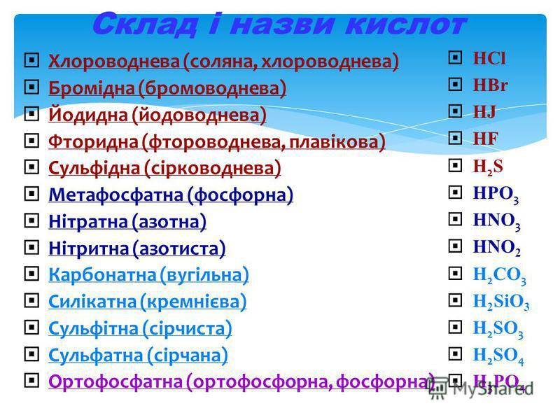 Склад і назви кислот Хлороводнева (соляна, хлороводнева) Бромідна (бромоводнева) Йодидна (йодоводнева) Фторидна (фтороводнева, плавікова) Сульфідна (сірководнева) Метафосфатна (фосфорна) Нітратна (азотна) Нітритна (азотиста) Карбонатна (вугільна) Сил