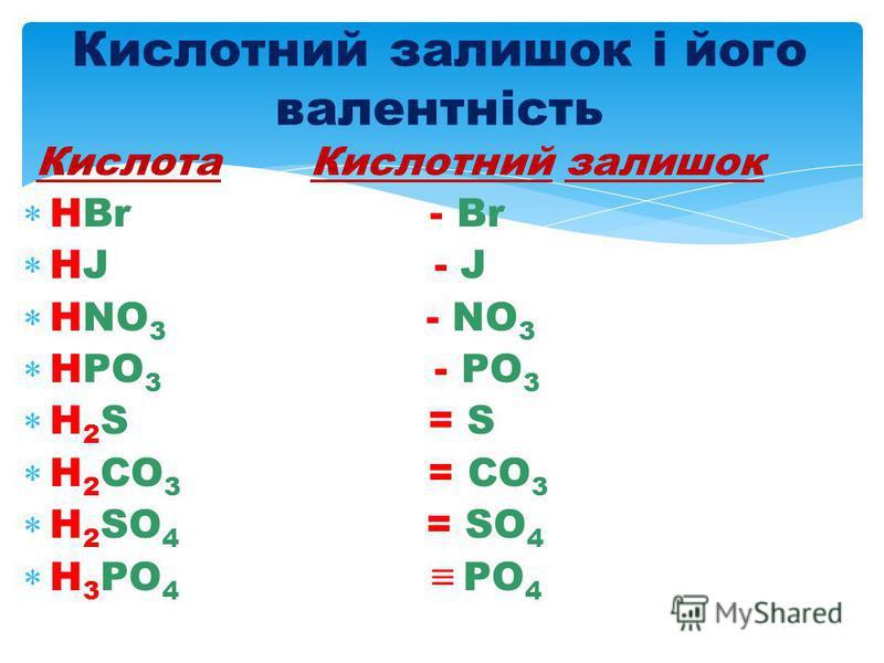 Кислотний залишок і його валентність Кислота Кислотний залишок HBr - Br HJ - J HNO 3 - NO 3 HPO 3 - PO 3 H 2 S = S H 2 CO 3 = CO 3 H 2 SO 4 = SO 4 H 3 PO 4 PO 4