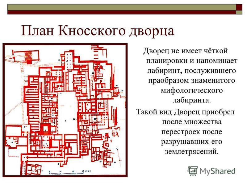 Кносский дворец – дворец царя Миноса. Реконструкция. Рисунок.