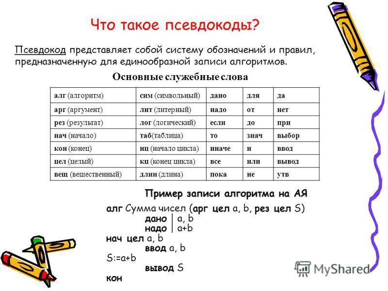 Что такое псевдокоды? Псевдокод представляет собой систему обозначений и правил, предназначенную для единообразной записи алгоритмов. Основные служебные слова алг (алгоритм)сим (символьный)данодляда арг (аргумент)лит (литерный)надоотнет рез (результа